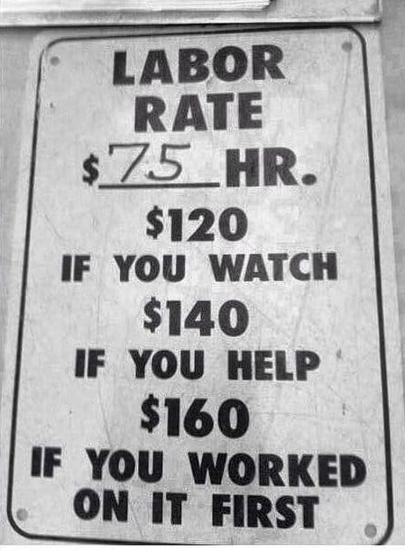 Labor rate
